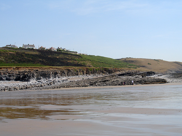 Ogmore Central Beach - Glamorgan