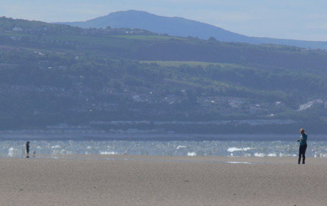 Kinmel Bay Clwyd Uk Beach Guide